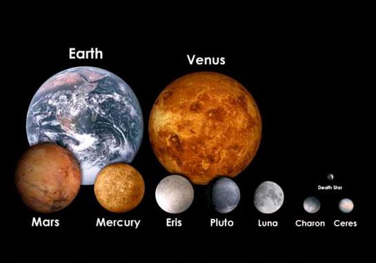 En b y k y ld z en b y k y ld z hangisidir - Caracteristicas de los planetas interiores ...